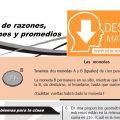 DESCARGAR EJERCICIOS DE RAZONES, PROPORCIONES Y PROMEDIOS- CUARTO DE SECUNDARIA