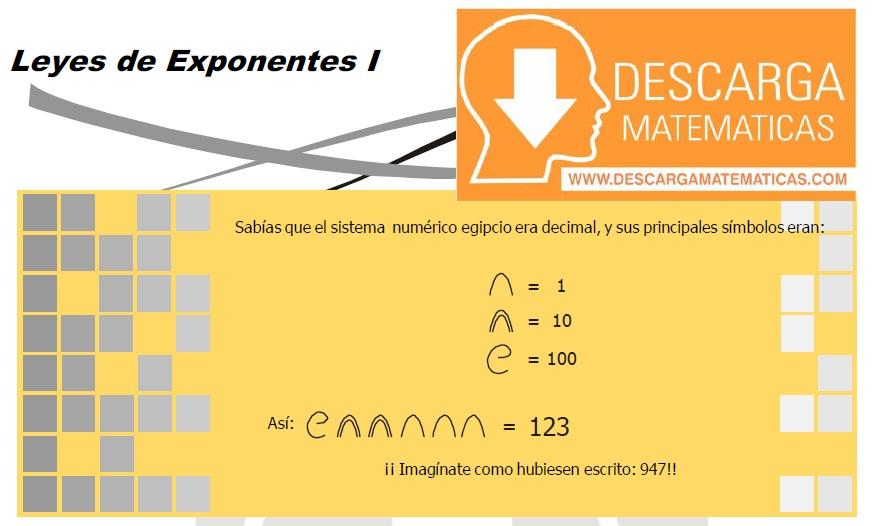 DESCARGAR LEYES DE EXPONENTES - ÁLGEBRA SEGUNDO DE SECUNDARIA