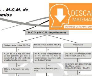 M.C.D. Y M.C.M. DE POLINOMIOS – ALGEBRA CUARTO DE SECUNDARIA