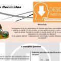 PROBLEMAS PARA RESOLVER DE NÚMEROS DECIMALES – SEGUNDO DE SECUNDARIA