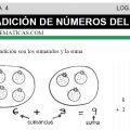 DESCARGAR ADICION DE NUMEROS DEL 0 AL 9 – MATEMATICA PRIMERO DE PRIMARIA