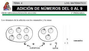 04 ADICIÓN DE NÚMEROS DEL 0 AL 9