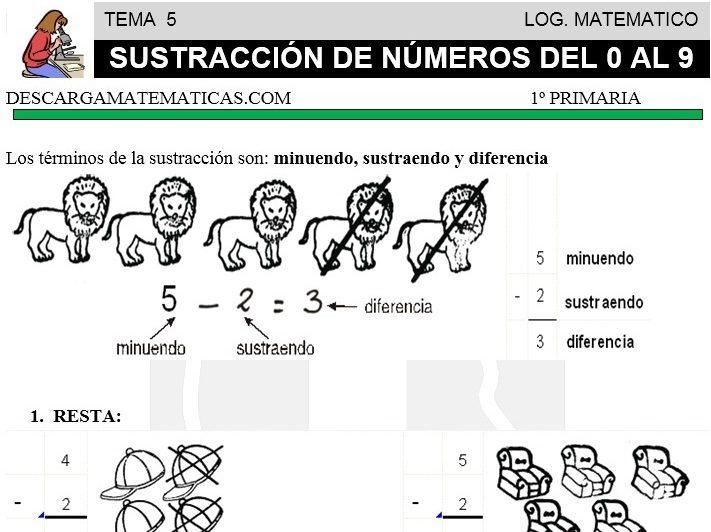 05 SUSTRACCIÓN DE NÚMEROS DEL 0 AL 9