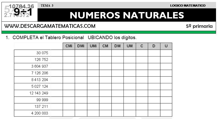 03 NUMEROS NATURALES - QUINTO DE PRIMARIA