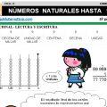 DESCARGAR NUMEROS HASTA 99 999 – MATEMATICA TERCERO DE PRIMARIA