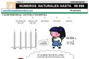 12 NÚMEROS NATURALES HASTA 99 999 - TERCERO DE PRIMARIA