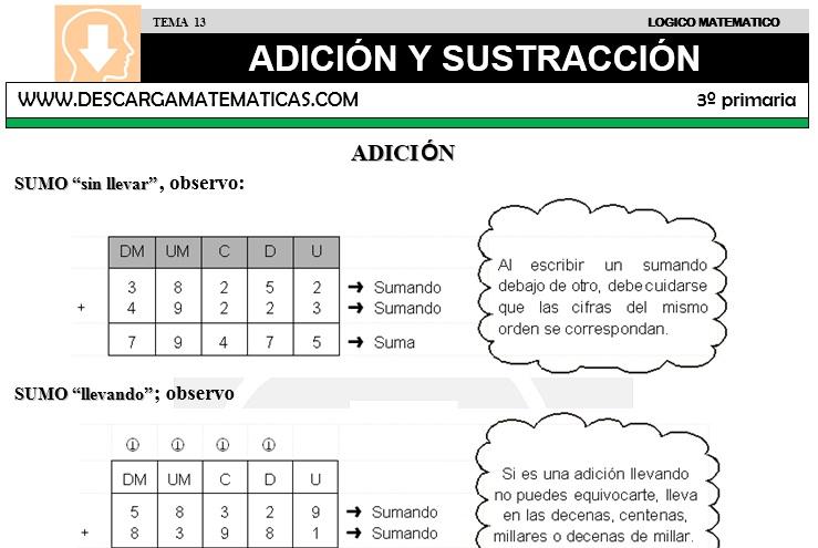 13 ADICIÓN Y SUSTRACCIÓN - TERCERO DE PRIMARIA