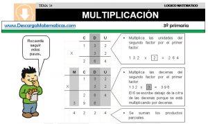 14 MULTIPLICACIÓN - TERCERO DE PRIMARIA