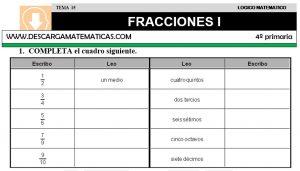 15 FRACCIONES I - CUARTO DE PRIMARIA