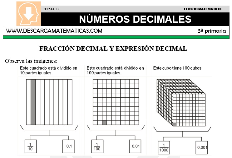 cd509e672 DESCARGAR NUMEROS DECIMALES- MATEMATICA TERCERO DE PRIMARIA ...