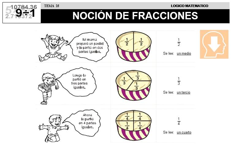 25 NOCION DE FRACCIONES - SEGUNDO DE PRIMARIA