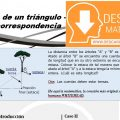 DESCARGAR EXISTENCIA DE UN TRIANGULO  REGLA DE CORRESPONDENCIA – GEOMETRIA TERCERO DE SECUNDARIA